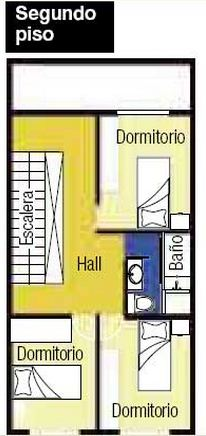 Plano de casa de tres pisos para terrenos angostos 6m