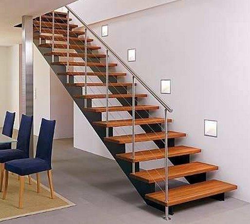 escaleras interiores planos de casas modernas