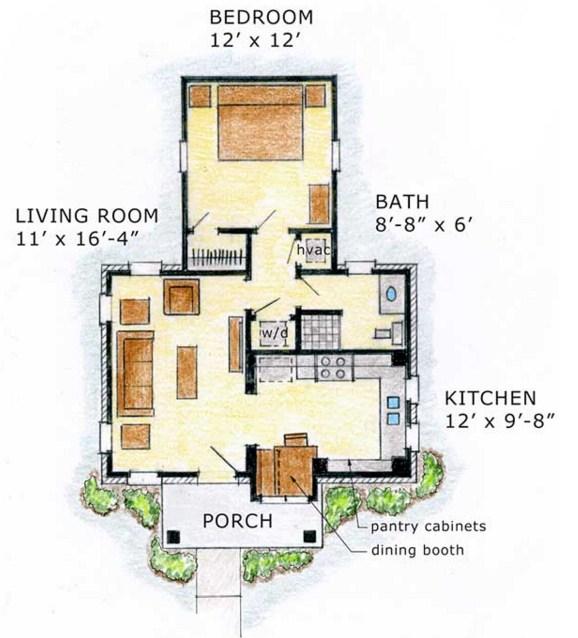Plano de vivienda de un solo dormitorio
