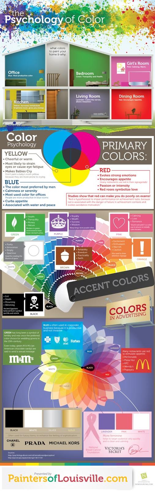 Colores para el interior de la casa