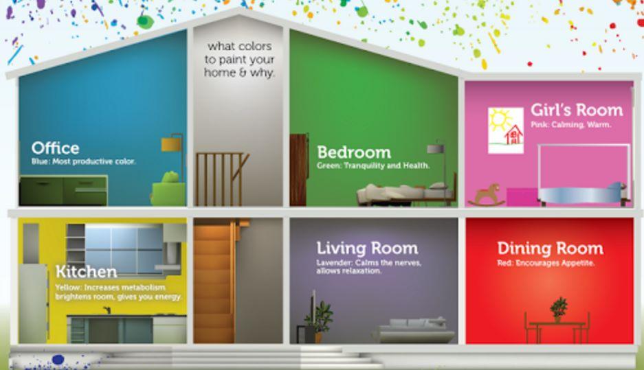 pintar paredes de colores fuertes planos de casas modernas